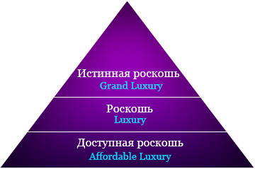 Бутики VILED Grand Luxury